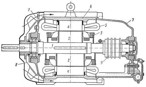 Теплообменник для асинхронного двигателя теплообменник jap x немен прайс